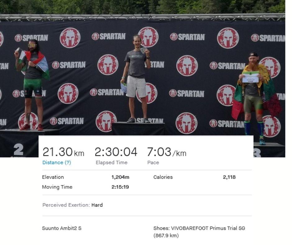 podium finish SR Beast Valca